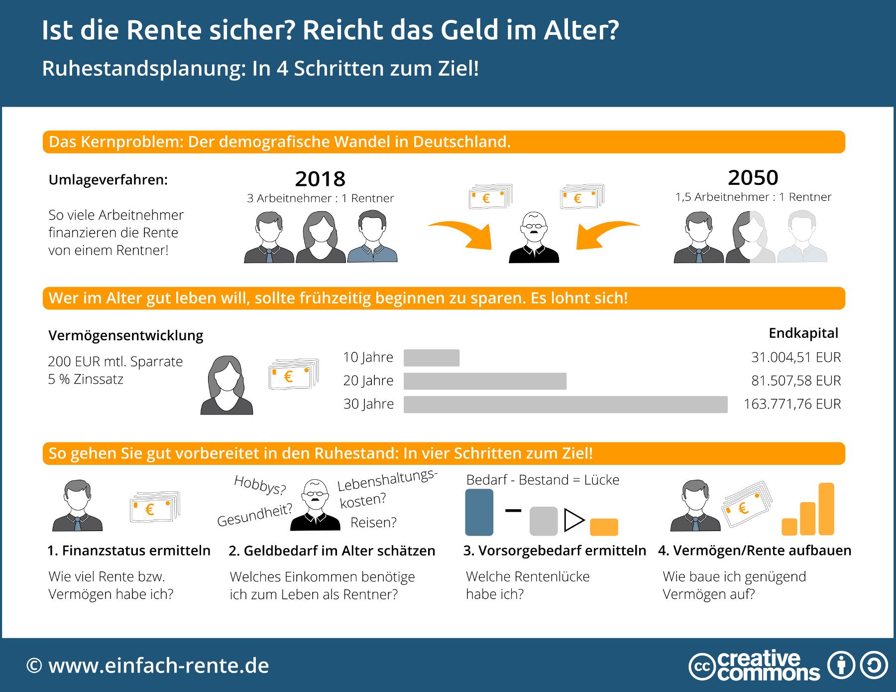 GlГјckГџpirale Rente Wie Lange